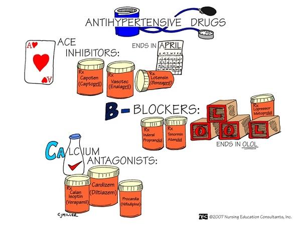 U.S. Food and Drug Administration - Home | Facebook