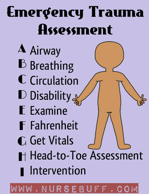 Emergency Trauma Assessment nursing mnemonics