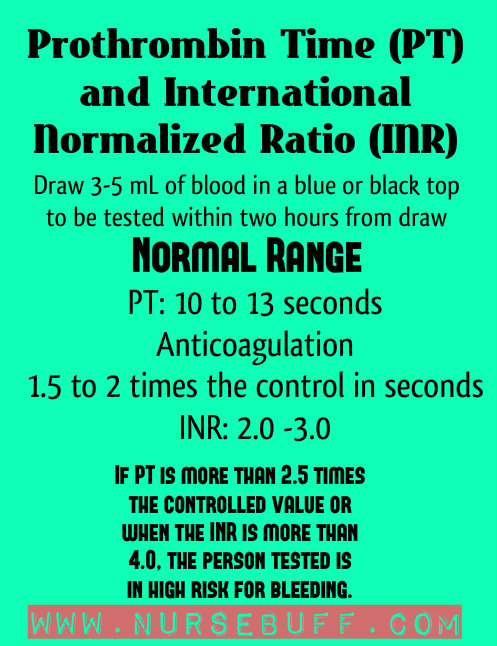 Prothrombin Time (PT) and INR nursing mnemonics