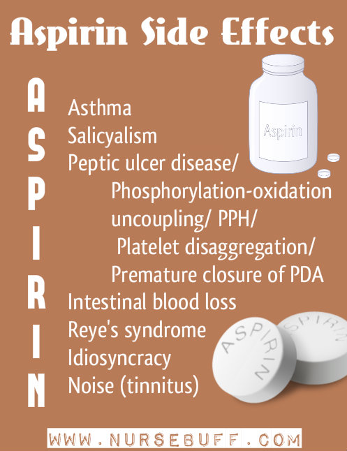 aspirin side effects nursing mnemonics