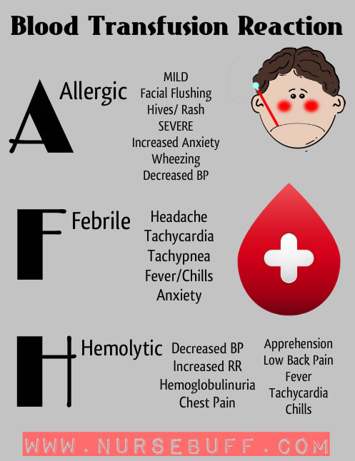 blood type reaction Risks & complications some people have allergic reactions to blood received during a transfusion, even when given the right blood type.