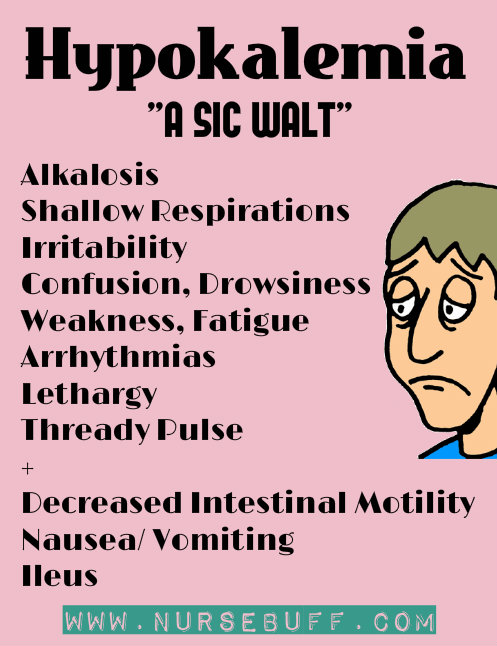 Hyperkalemia is a condition where there is an abnormally ...