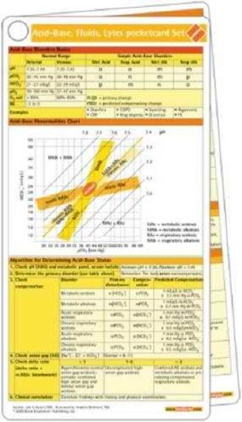 Acid-Base, Fluids, & Electrolytes Pocketcard Set