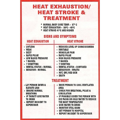 first aid for heat stroke and heat exhaustion