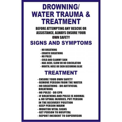 first aid for near drowning