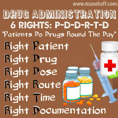 the six rights of medication administration •list 10 rights of medication administration member, guardian, etc) for patient's care has the right to refuse any medication.