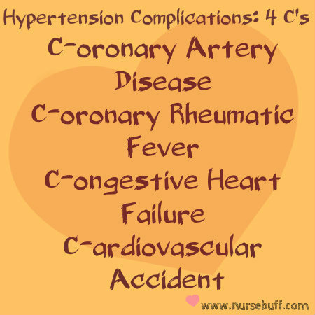 Complications of Hypertension nursing mnemonic