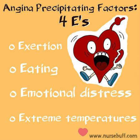 angina nursing mnemonic