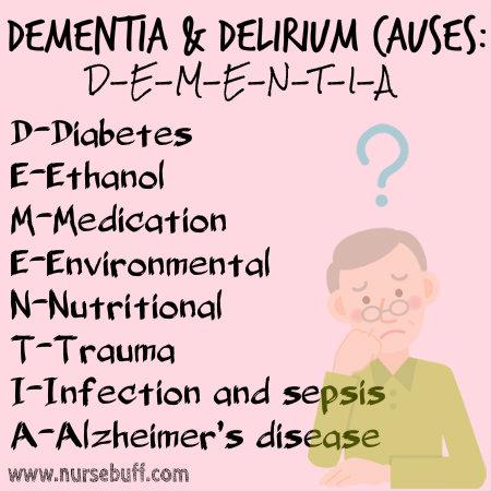 causes of dementia and delirium nursing mnemonic