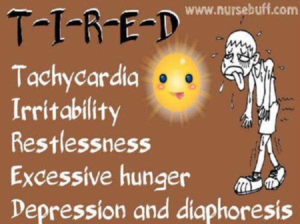 chronic diseases nursing mnemonics and acronyms