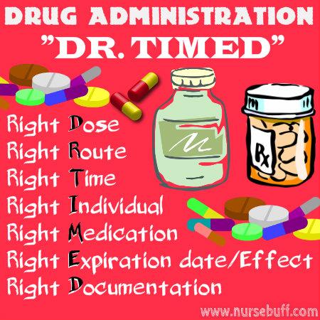 drug administration rights nursing acronym