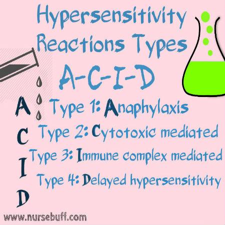 hypersensitivity reaction types nursing mnemonic