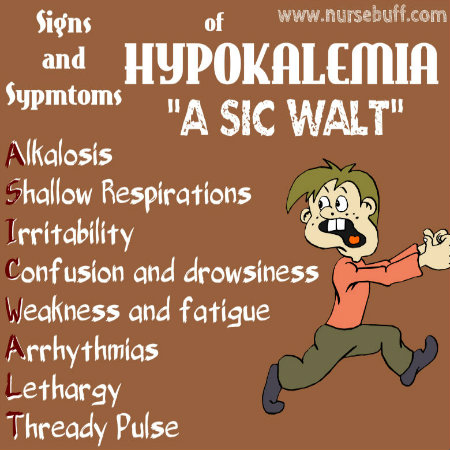 hypokalemia signs and symptoms nursing mnemonics