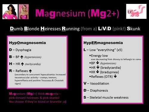 magnesium nursing mnemonic
