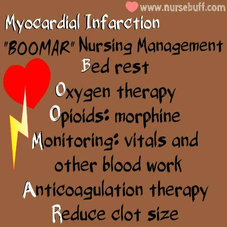 myocardial infarction nursing management mnemonic