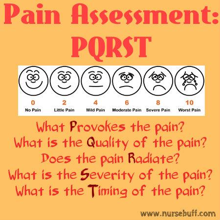 pain assessment nursing mnemonic