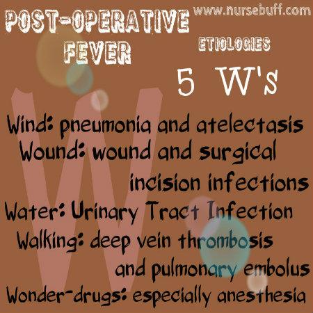 post-operative fever causes nursing mnemonic