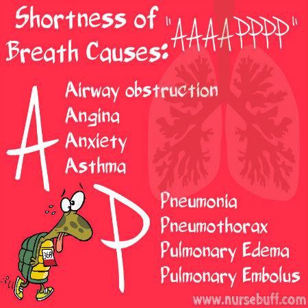 shortness of breath causes nursing mnemonic