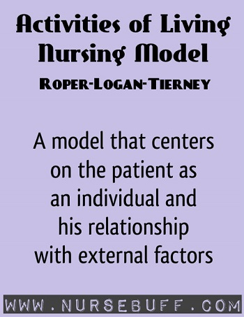 the roper logan tierney model nursing essay To determine whether the roper, logan and tierney model of nursing care affects the outcomes of patients with chronic obstructive pulmonary disease chronic obstructive pulmonary disease is.