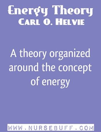 Energy Theory by Carl O. Helvie
