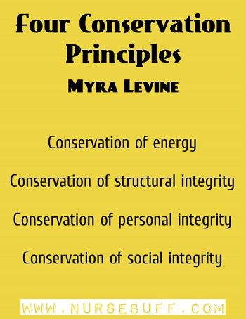 conservation model myra levine Nursing theories: a framework for professional practice influenced critical thinking in the discipline of nursing unit ii philosophies of nursing chapter 3 environmental model of betty neuman chapter 12 the conservation model: myra estrin levine chapter 13 self-care.