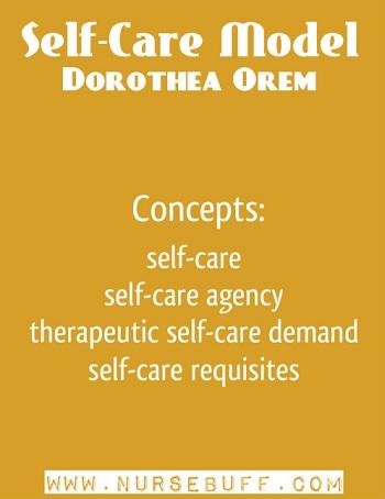 self care essay