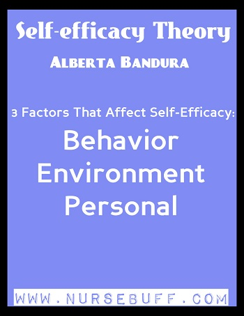 Self-Efficacy Theory by Alberta Bandura
