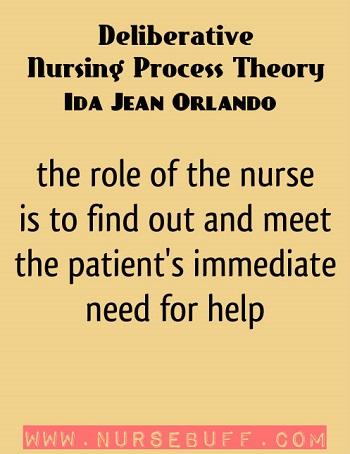 Orlandos deliberative nursing process model