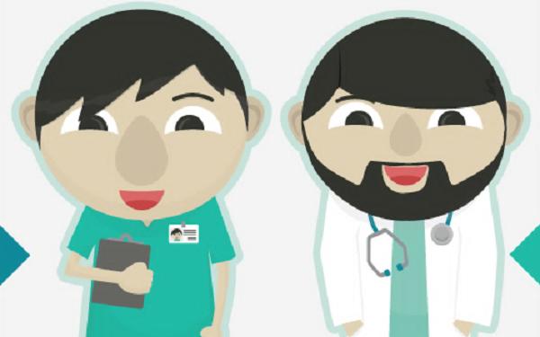 Nurse Practitioner or Doctor of Nursing Practice