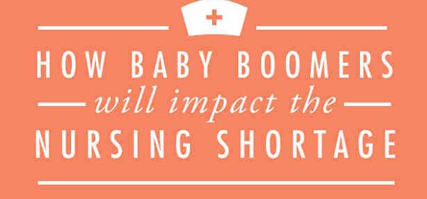 nursing shortage infographics