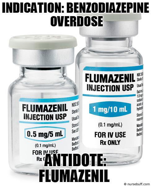 Drugs & Their Antidotes: A Nurse's Ultimate Guide - NurseBuff