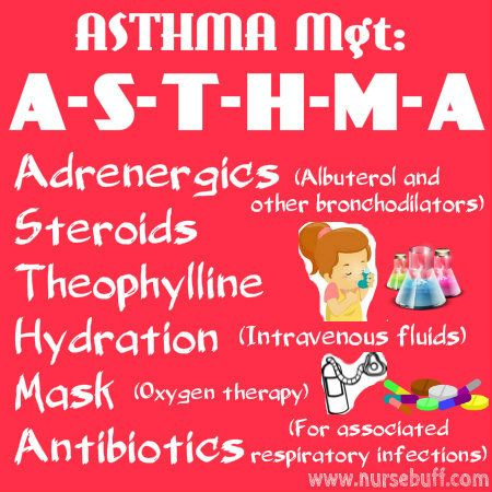 asthma mnemonic