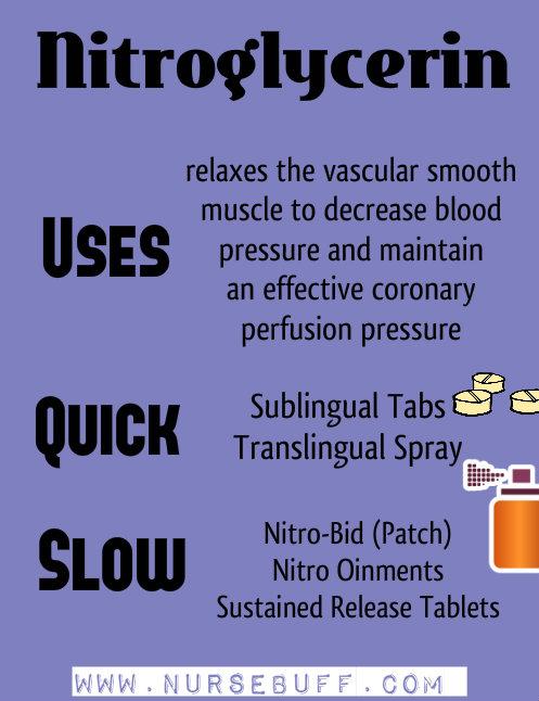 nitroglycerin-nursing-mnemonics
