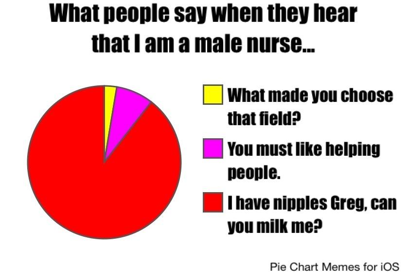 male nurse chart
