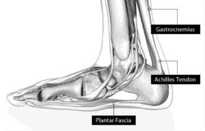 avoiding foot pain