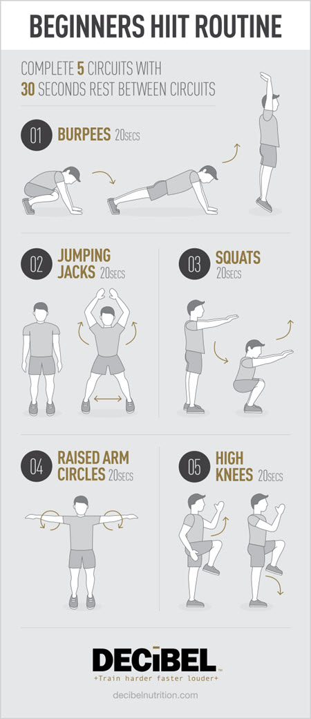 10 Best HIIT Workouts For Weight Loss (From Pinterest ...