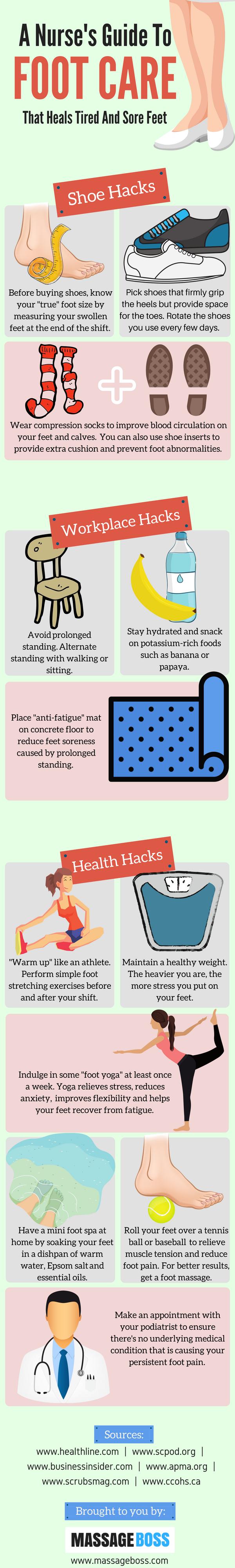 foot care for nurses