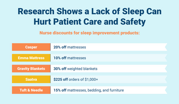 lack of sleep research