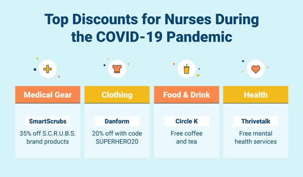 nurse discounts