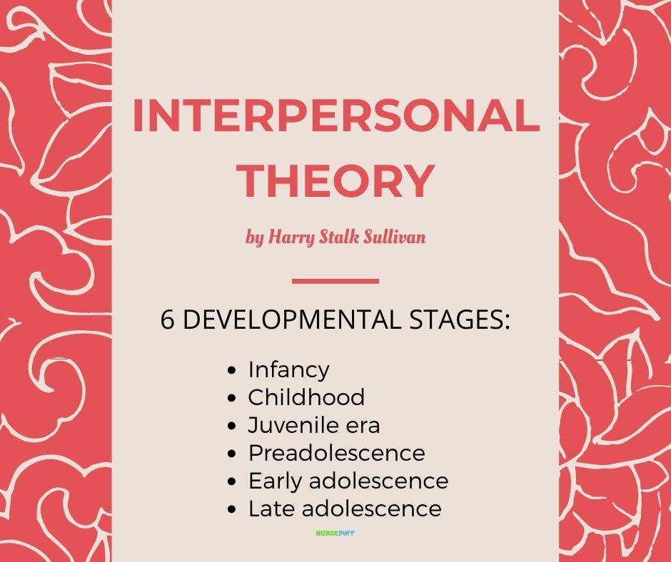 interpersonal nursing theories