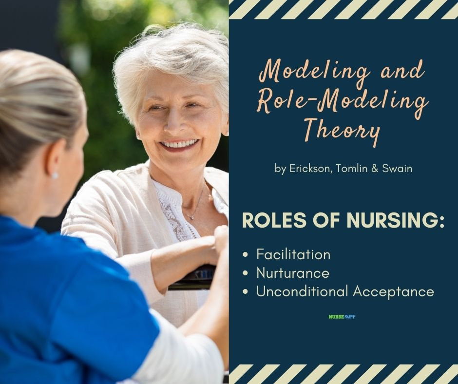 modeling and role modeling nursing theories