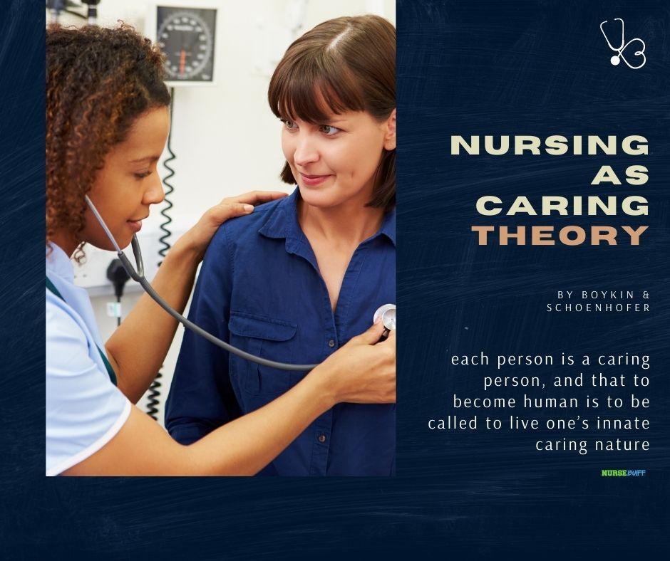 nursing as caring theories