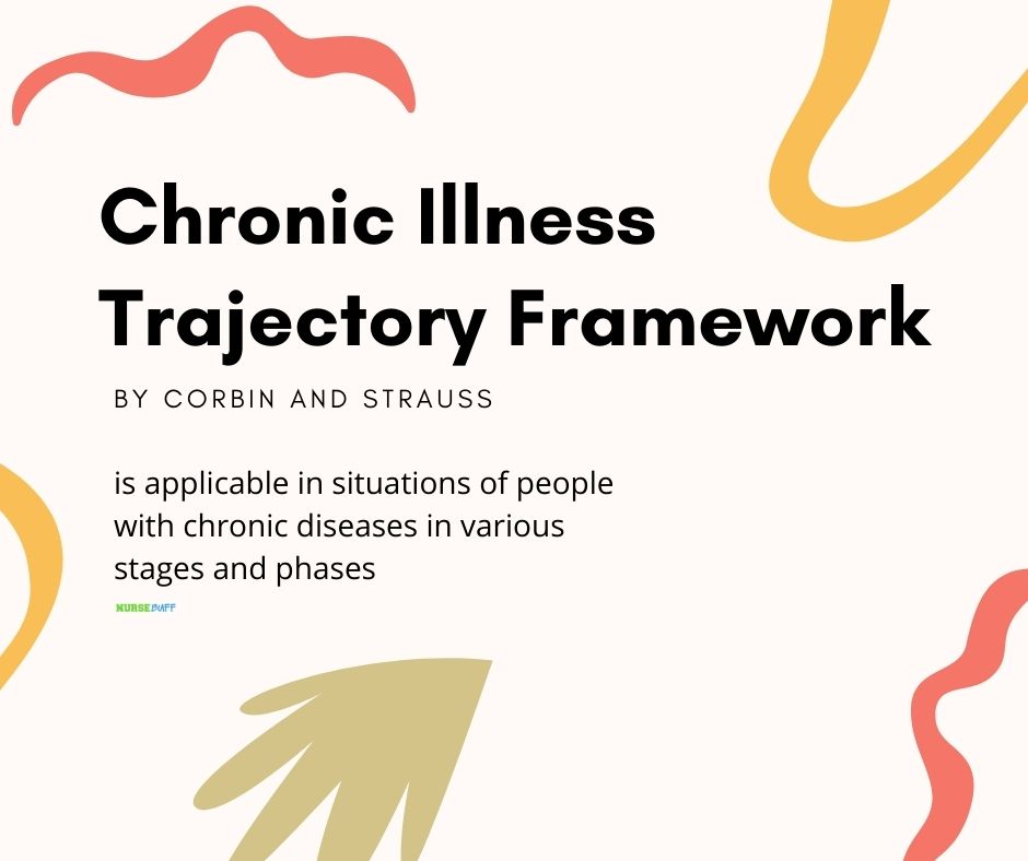 nursing theories chronic illness trajectory framework
