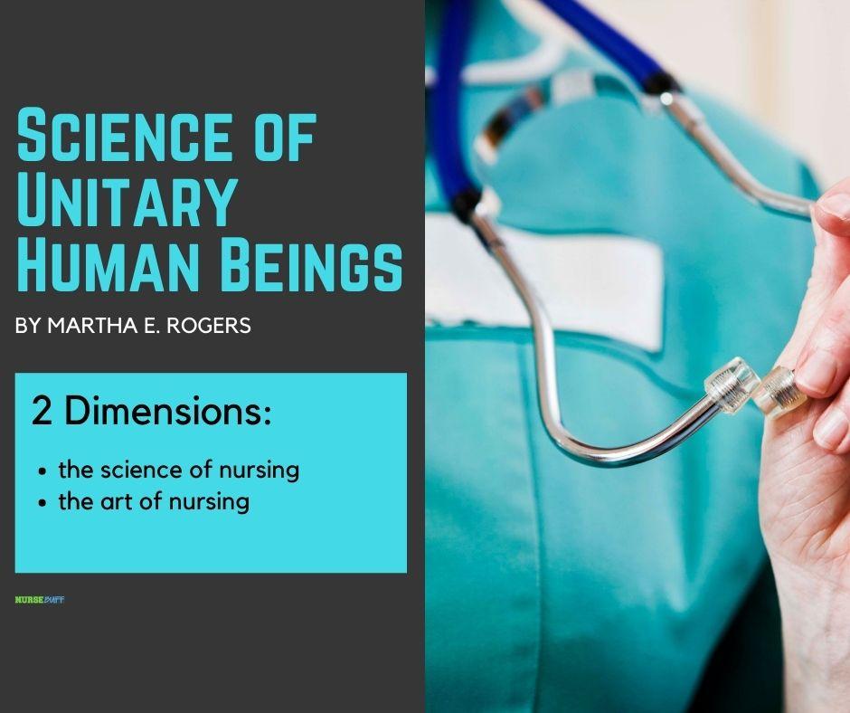 science of unitary human beings nursing theories