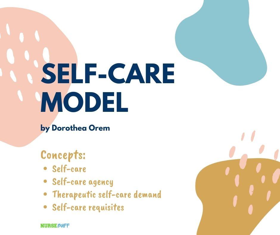 self care model nursing theories